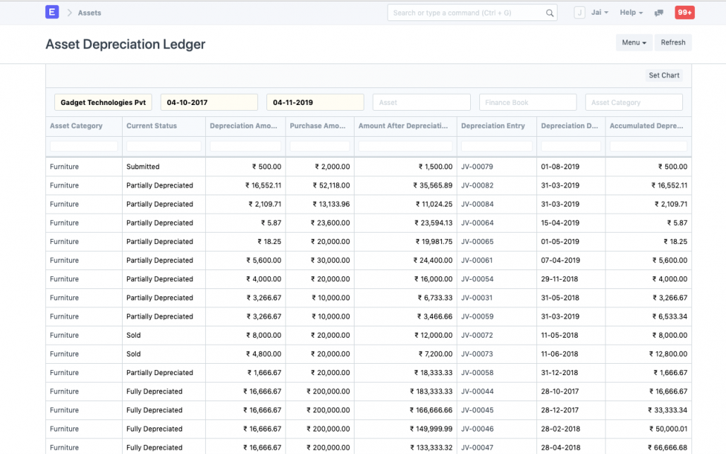 Asset Report Example